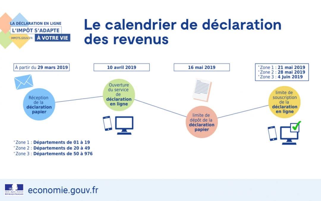 Date limite de la déclaration de revenus 2019